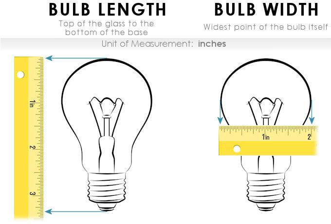 How to Measure a Light Bulb