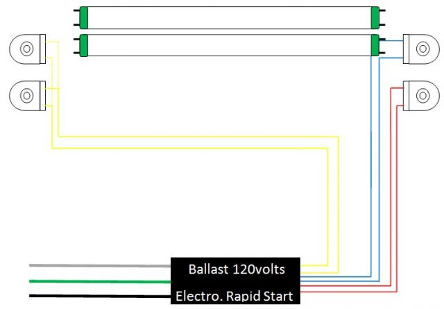 Rapid Start Ballast Diagrams Wiring Diagram