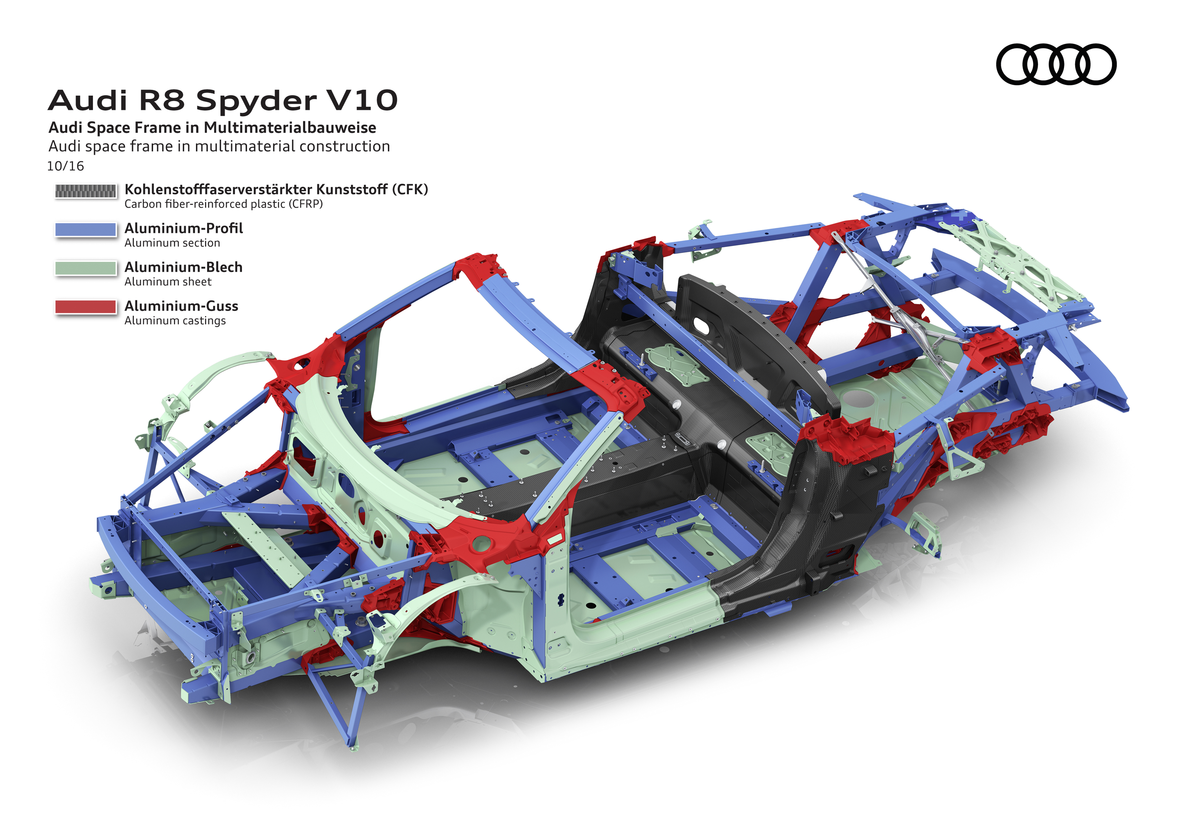 Audi R8 Wallpaper Iphone 6 What Is A Space Frame Page 4 Frame Design Amp Reviews