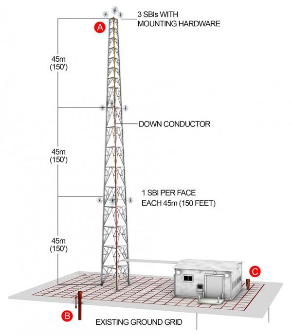 data cable diagram