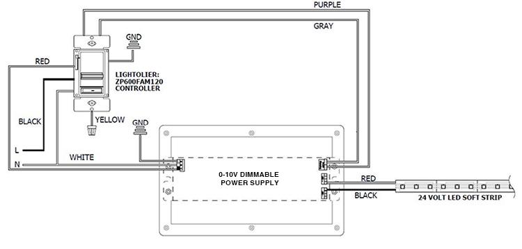 faq 0 10v wiring example?quality=80&strip=all dimmer wiring diagram auto electrical wiring diagram