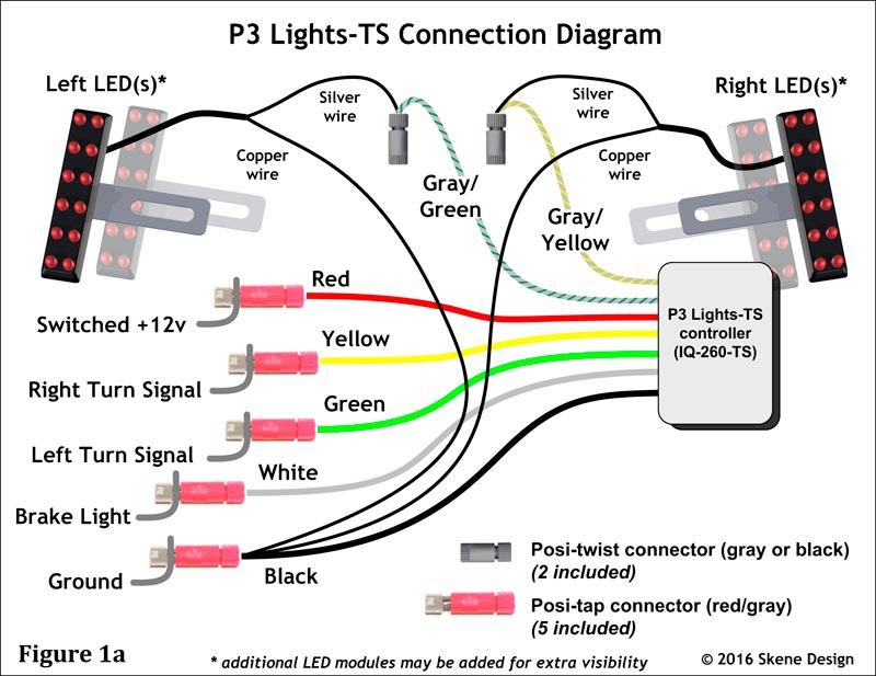 Peterson Turn Signal Switch Wiring Diagram Wiring Diagrams