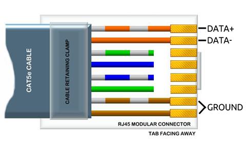 How does DMX work? - Lightwave LED Lighting Specialists
