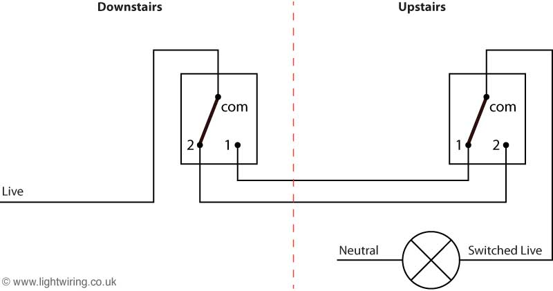 Two Wire Switch Diagram Index listing of wiring diagrams