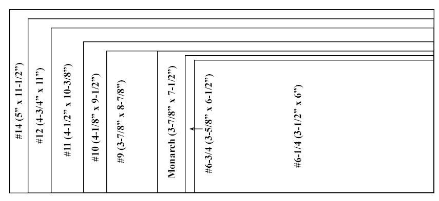 Choosing the Right Envelope - money size envelopes
