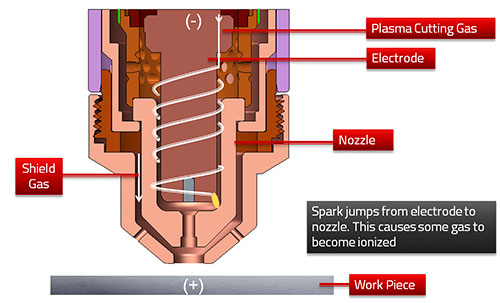 Plasma Cnc Wiring Diagram Wiring Diagram