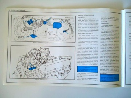 Ford Car Shop and Technical Manual