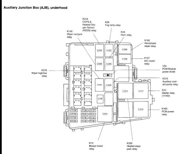2005 lincoln ls fuse box diagram