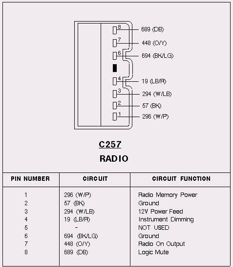 2000 lincoln navigator wiring diagram hecho