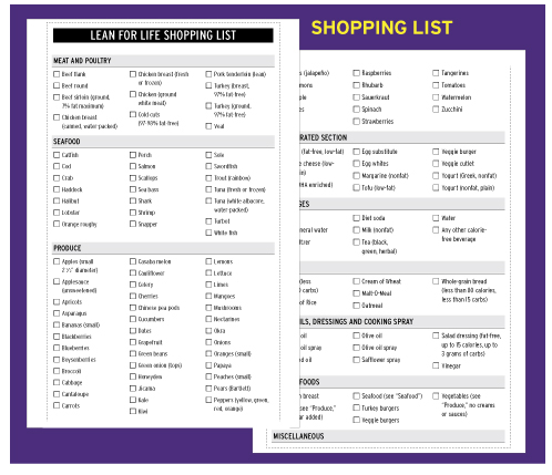 Shopping Lists - Lindora Clinic - shopping lists