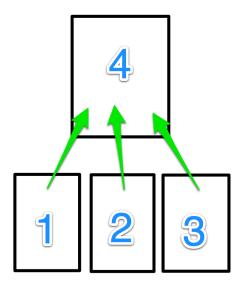 schema: länkstruktur underifrån