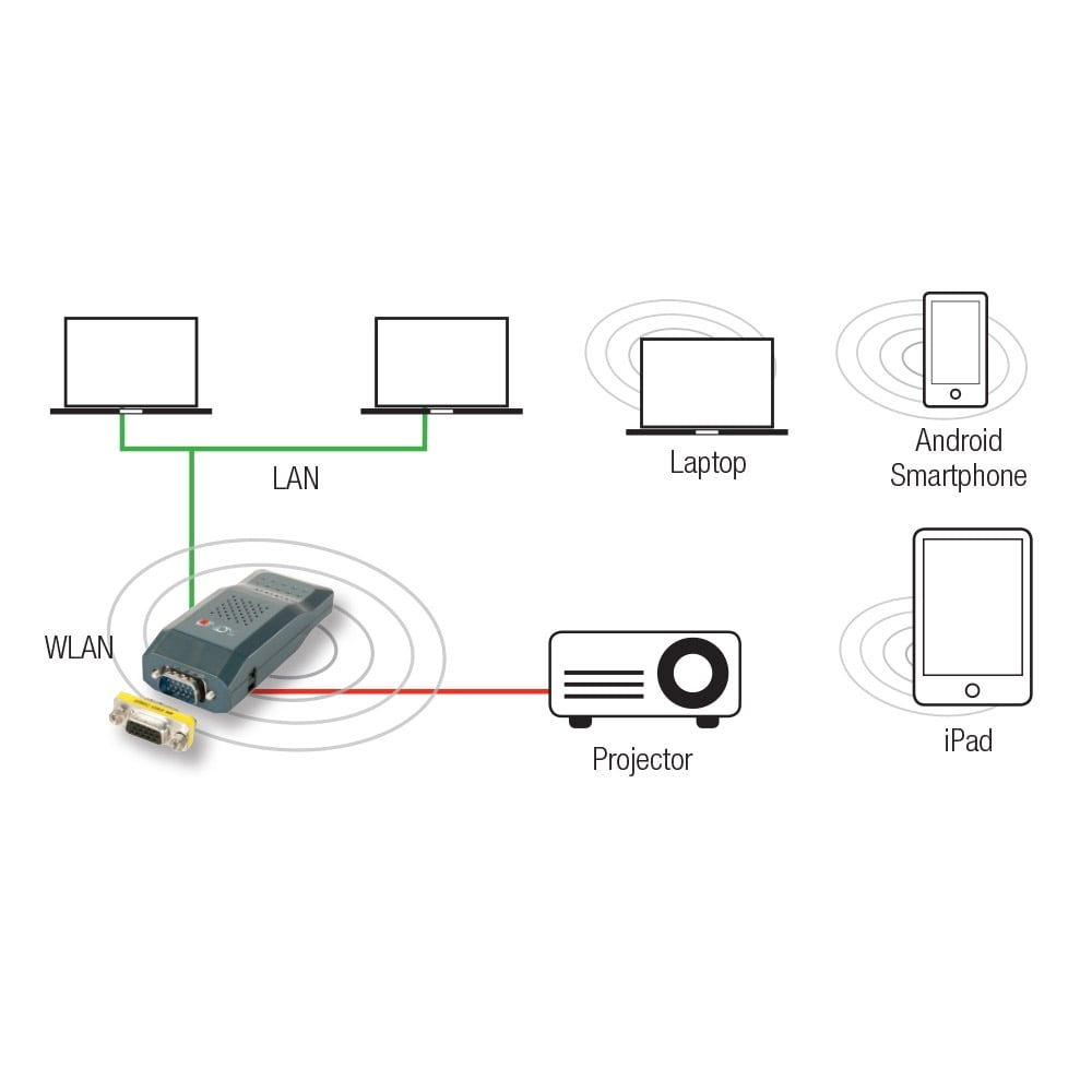 home projector wireless