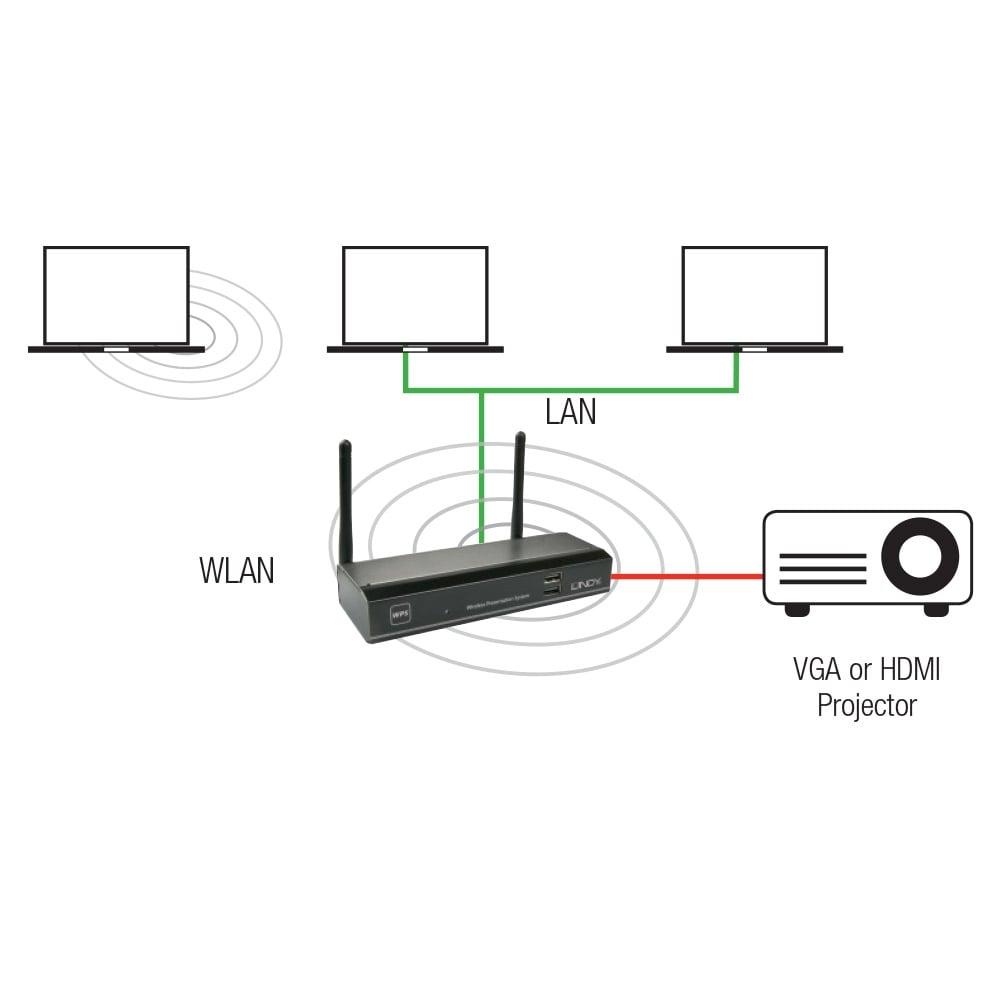 digital audio wireless