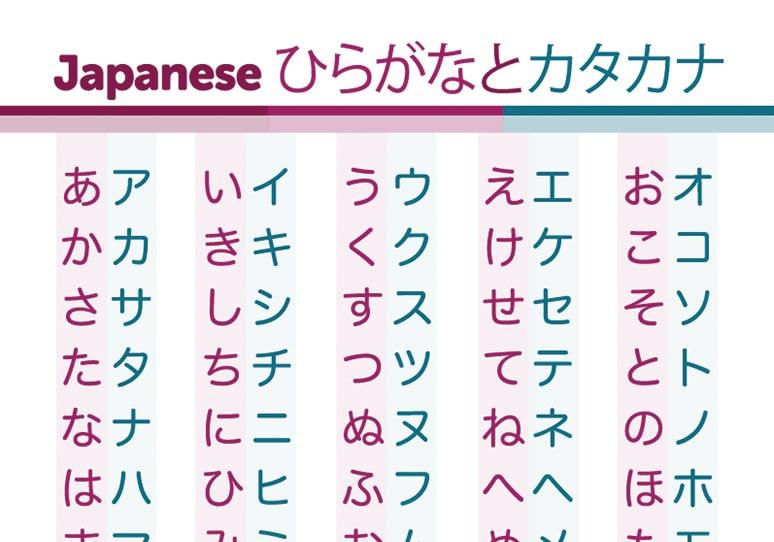 Hiragana and Katakana Chart