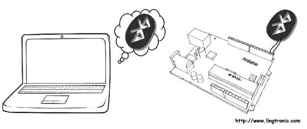 Bluetooth Arduino Sketch Upload