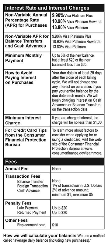 Credit Card Disclosure - Linn Area Credit Union