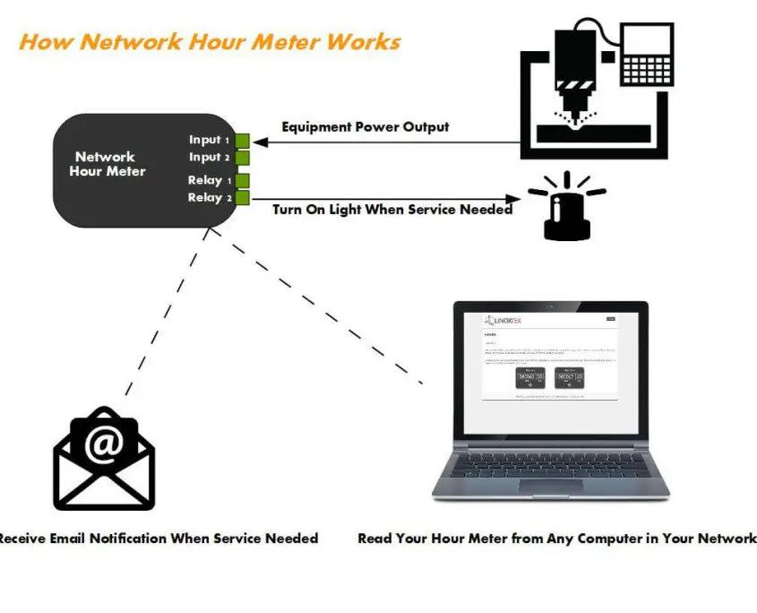 elapsed time meter wiring diagram