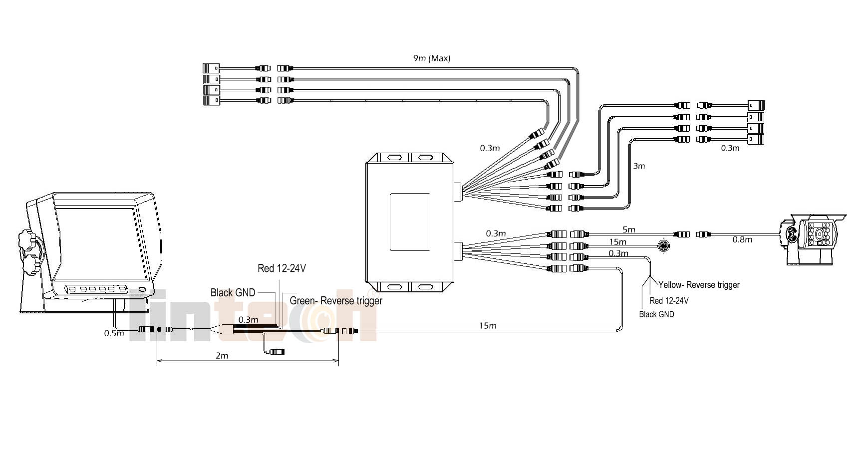 bmw parking sensor wiring diagram