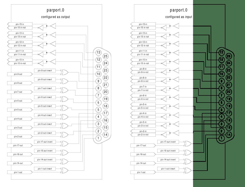 parallel port pin diagram
