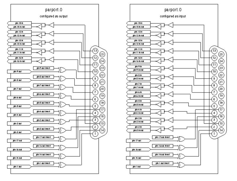 block diagram of kernel
