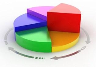 林瑋網路行銷策略站-網路行銷就是量化和優化