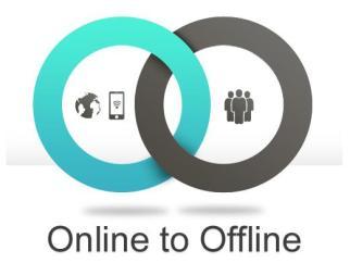 你有運用O2O平台行銷倍增你的事業績效嗎?1-林瑋網路行銷策略站