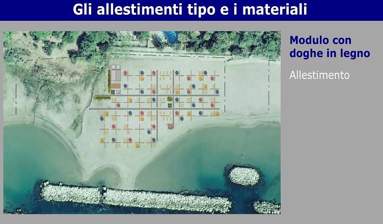 Tipologia allestimento spiaggia formia