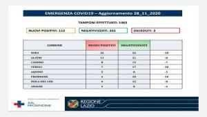 AGGIORNAMENTO ASL 28 NOV 2020