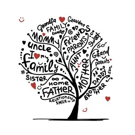 Family Tree \u2013 Lisa Lewis Tyre