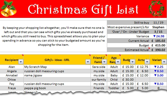 Christmas Shopping List Template Excel Examples and Forms