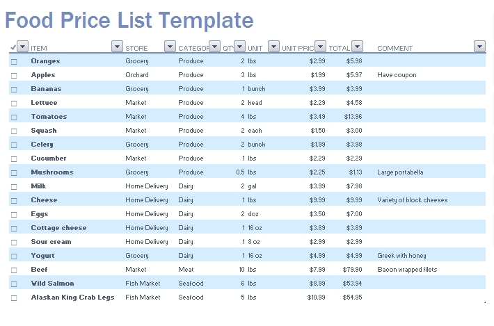 Enchanting Grocery List Example Collection - Resume Ideas - bayaarinfo - grocery list examples