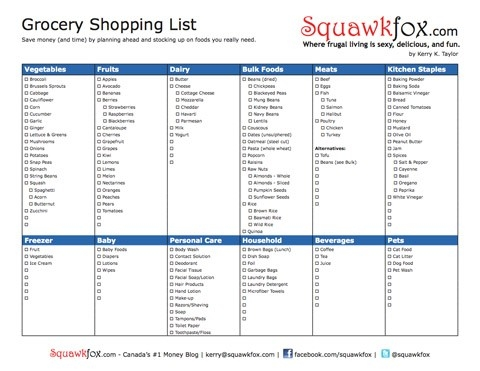 Printable Grocery Shopping List \u2013 Squawkfox for Healthy Grocery List