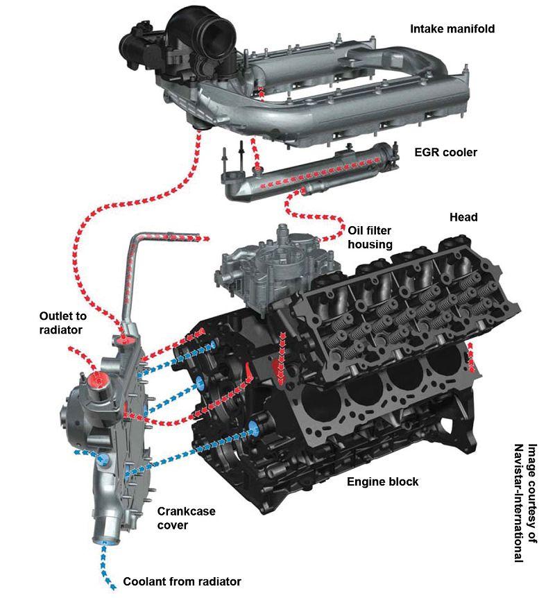 6 0 Ford Diesel Egr Wiring Diagram Wiring Schematic Diagram