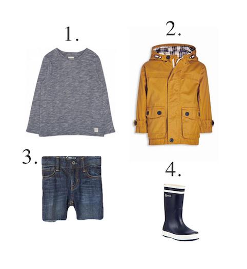 Boys Rain Coat