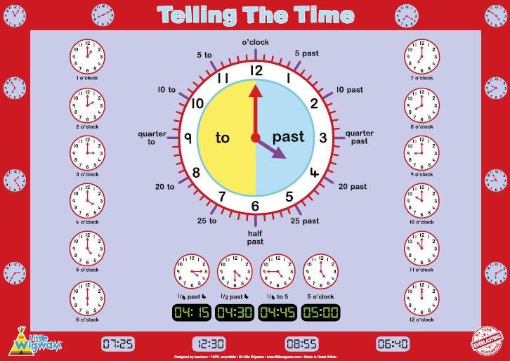 Little Wigwam Children39s Telling The Time Poster A2 Size