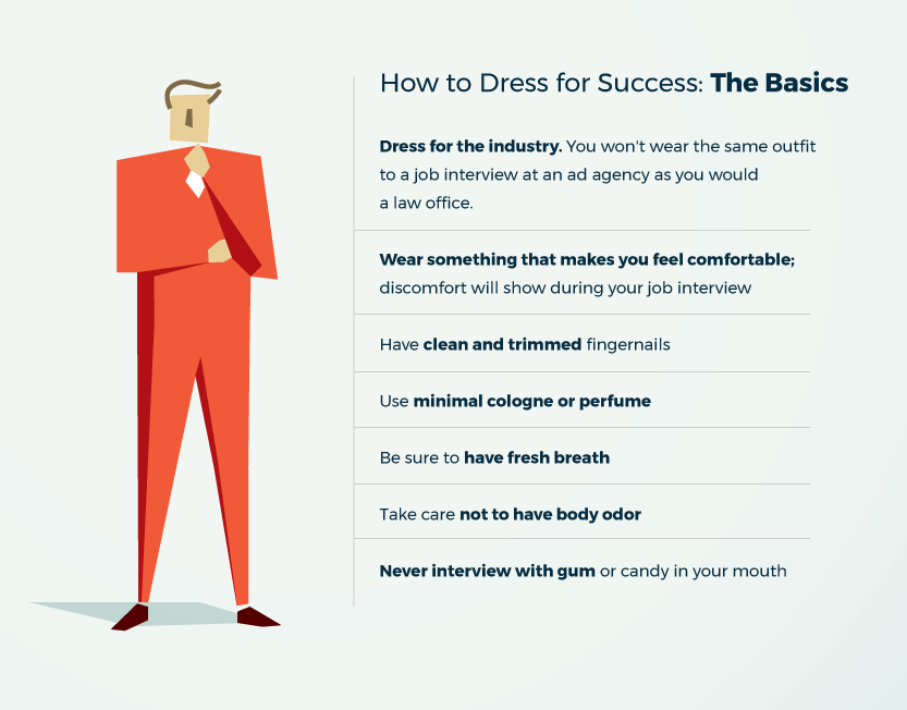 12 Tips for How to Succeed in a Job Interview LiveCareer