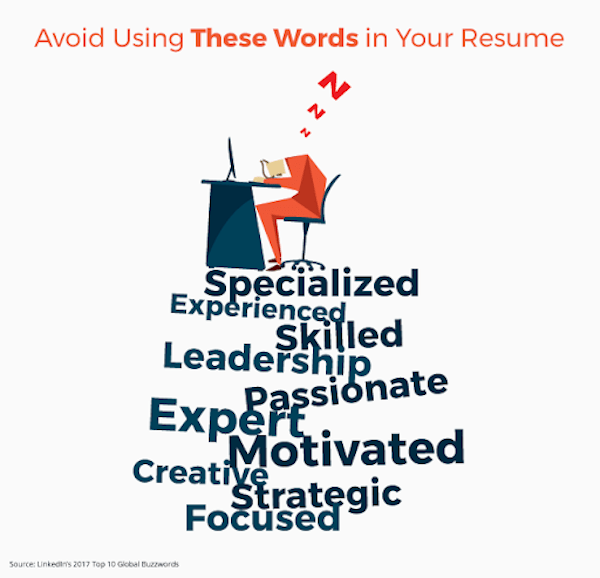 top resume words to use