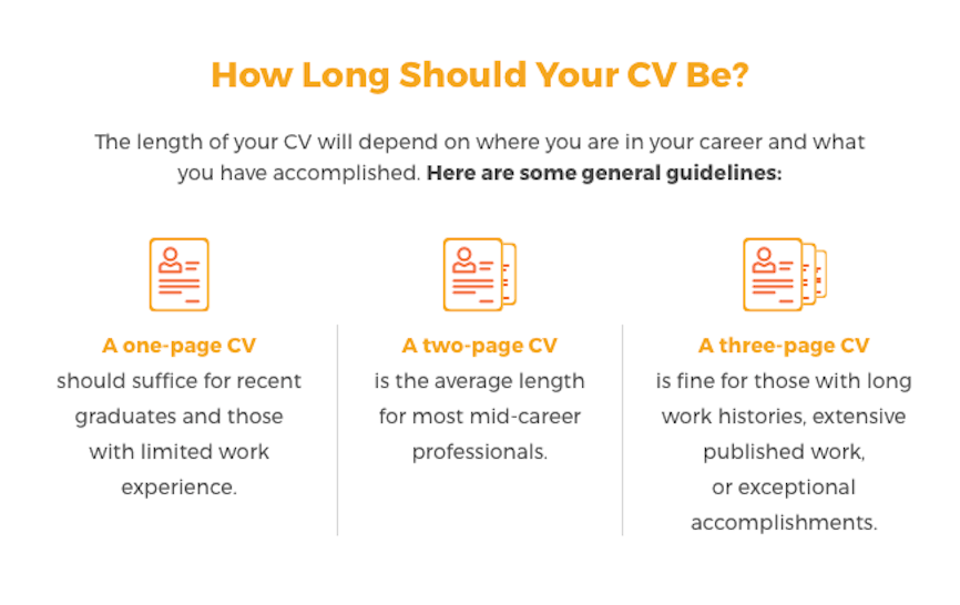Is a three-page CV too long? LiveCareer