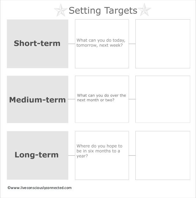 CC Setting Targets