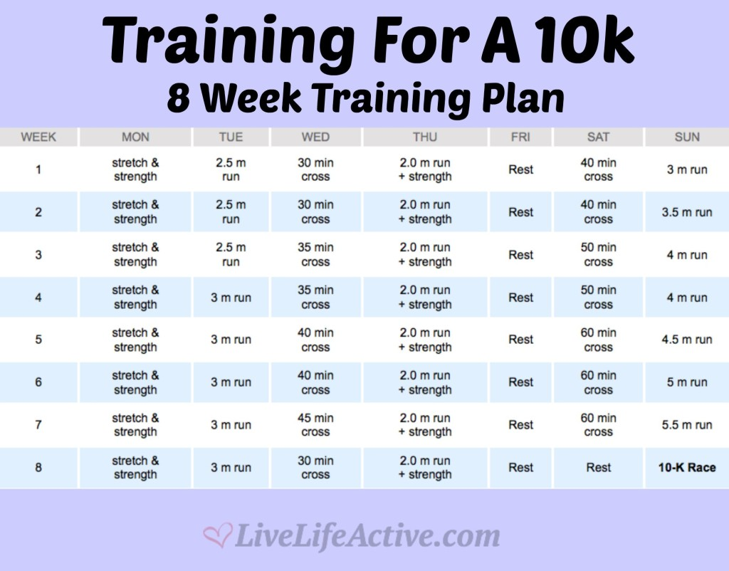 10K Walk Training Schedule for Beginners