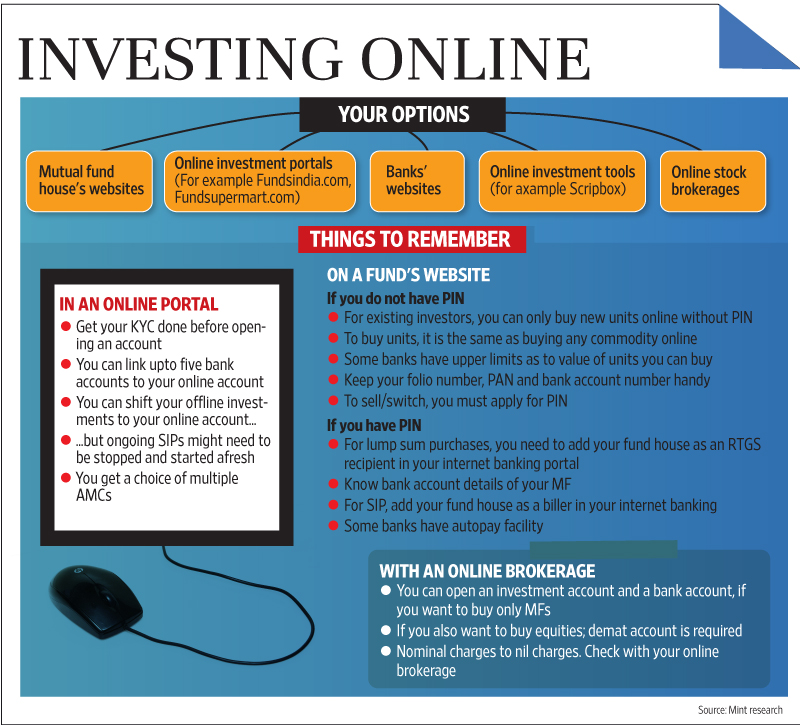5 Tools to evaluate mutual funds Infographic Basics of Investing - accounting form
