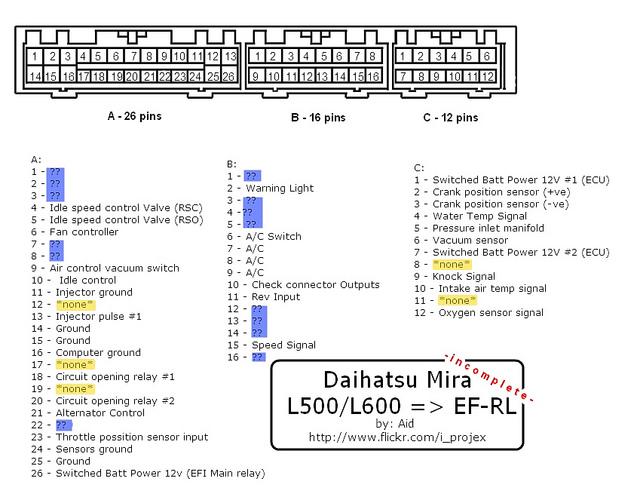 L2s Ecu Wiring Diagram car block wiring diagram