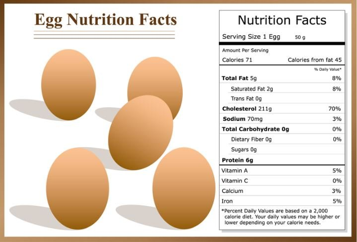 The Boiled Egg Diet A Detailed Beginner\u0027s Guide