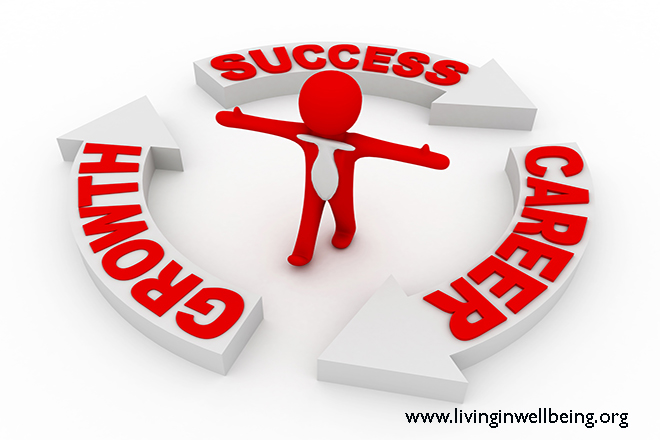 What To Look For In A Career Aptitude Test? - Living In Well Being - career aptitude test