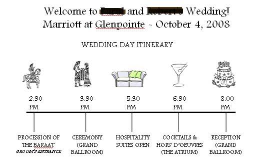 Brides Helping Brides ™ - a timeline template? LIWeddings