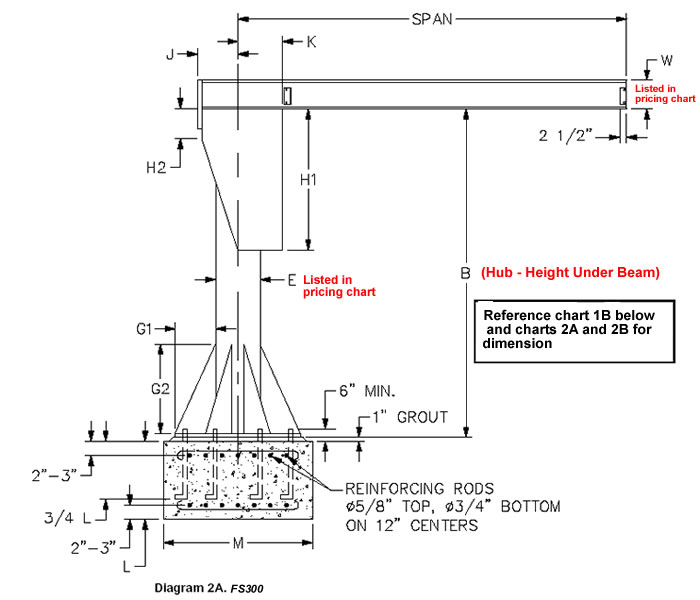 Crane Design Diagram Wiring Schematic Diagram
