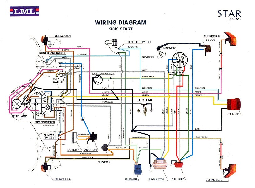 mini bike wiring diagram 46cc