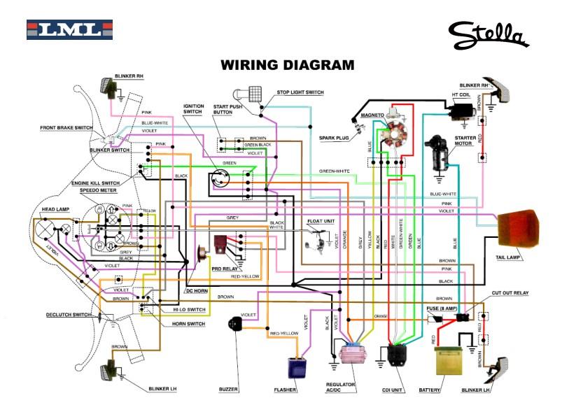 Vespa Wiring Diagram Free - Iwueaiaoidmeridiantravelinfo \u2022