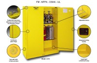 Flammable Liquid Storage Cabinet Regulations | Bruin Blog