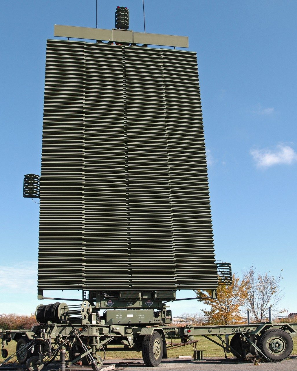 ground radar systems